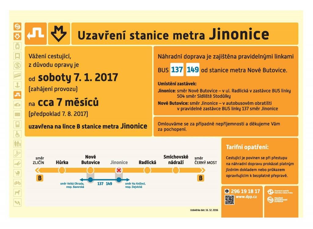metro uzavirka